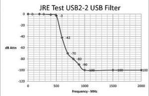 USB2-2filtergraph